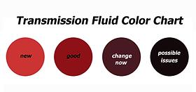 Fluid Flush | Oil Change Transmission | Herold Family Auto