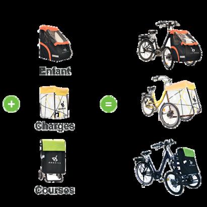 AddBike (Triporteur - Vélo Cargo) | MVELO Montpellier