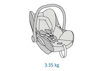 mc617_maxicosi_carseat_cabriofix_2016_weight_01