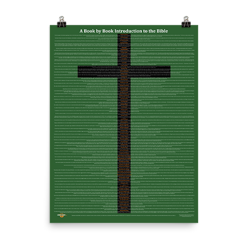 Bible Introduction Poster