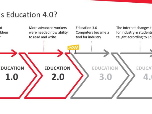 The true Purpose of Education 4.0 is to build professionals for Industry 4.0
