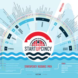 StartUpCincy_Final-02.png