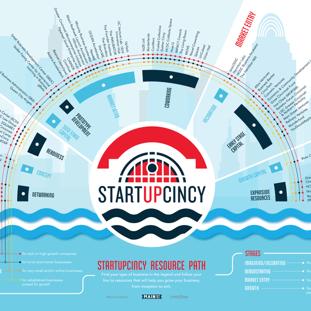 StartUpCincy_Final-02.png