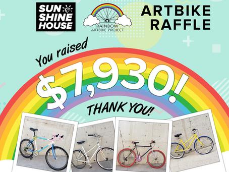 You made the Artbike Raffle a huge success!