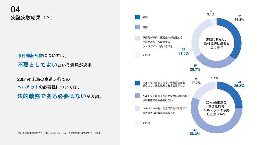 実証実験結果(3).png