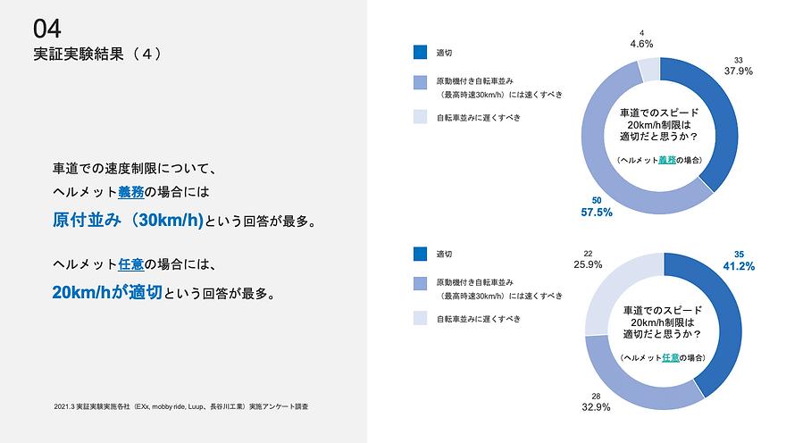 実証実験結果(4).png
