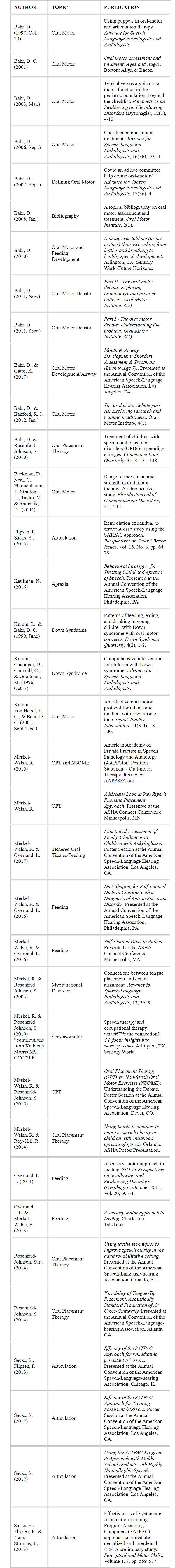 EBP-Articles-table.png