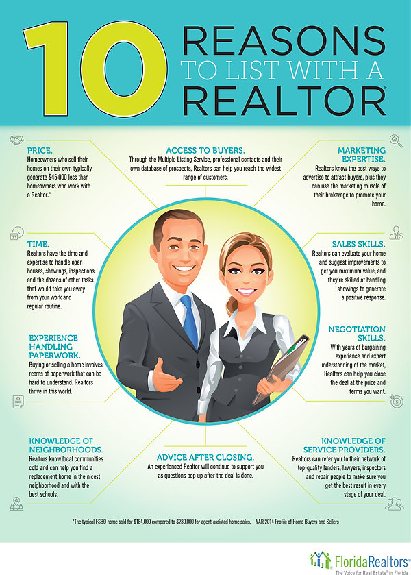 list with realtor.jpg