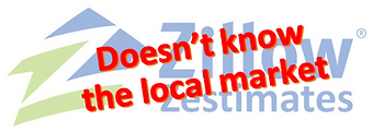 What's wrong with Zillow zestimates