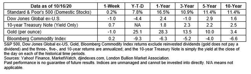 10-19-20 Market.JPG