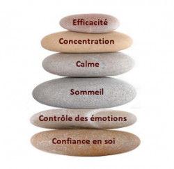 gestion des emotions sophrologie stress, douleur, confiance et estime de oi
