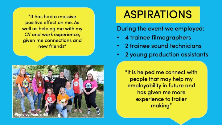 WHY? Festival aspirations