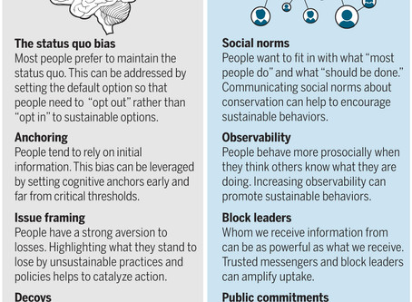 How behavioural science can help conservation.