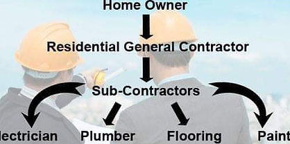 electrician, plumber, flooring, painter