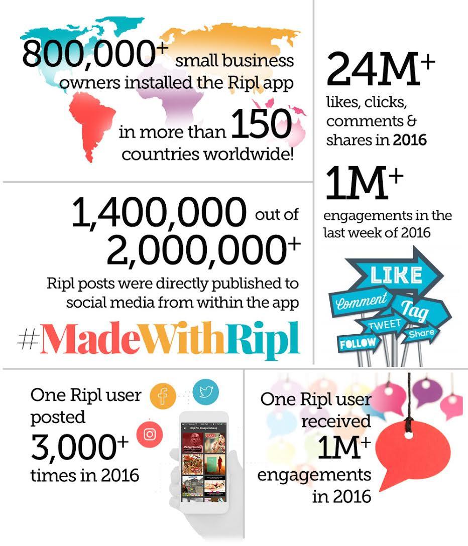 Ripl metrics