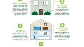 5 Ways to Increase the Value of your Home!