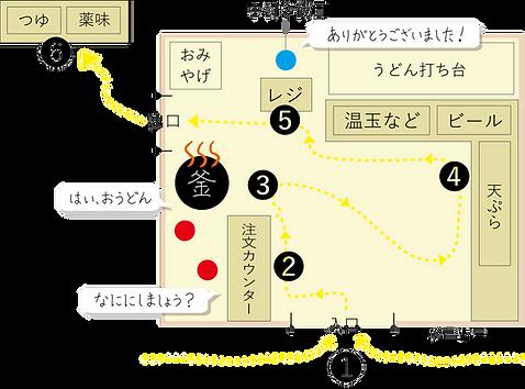 俯瞰図1.png