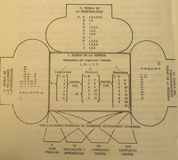 Estructura_general_de_nuestro_pensamient