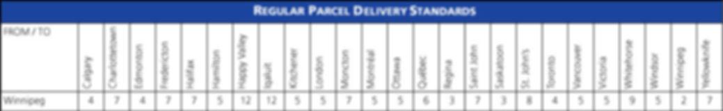 RegularParcel.jpg