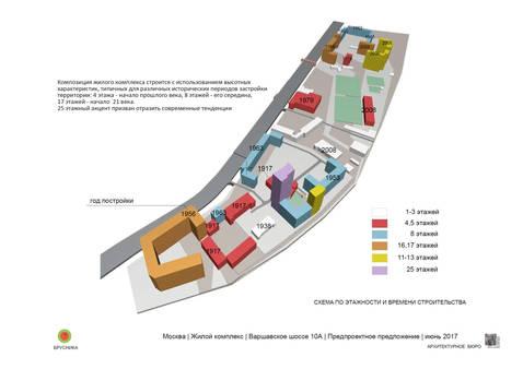 Varshavskoe10A_10.jpg