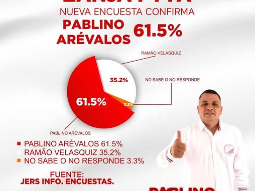 Vaticinan victoria de Pablino Arévalos y Mirta Dávalos en Zanja Pyta