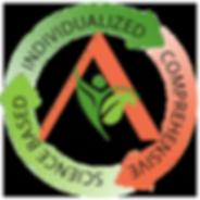 Peak-logo-IN CIRCLE white background rem