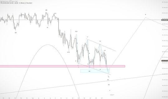Dow Jones (31)_edited.jpg