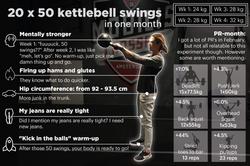 2000 kettlebell swings in a month