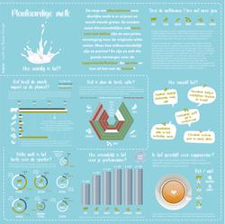 Infographic Plantbased milk-12