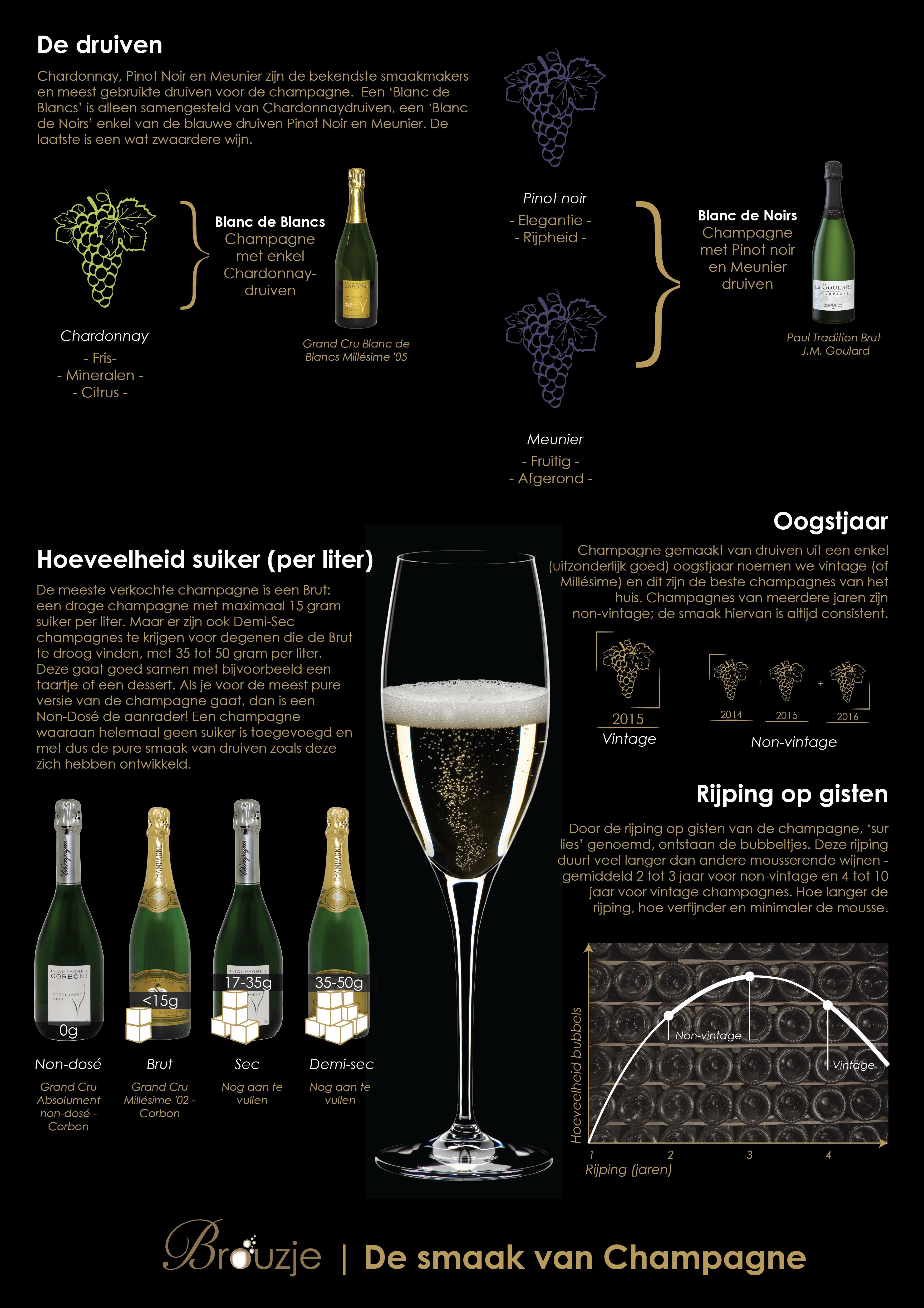 Smaak van Champagne - zwart-01