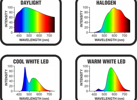 3 Reasons Why to consider FYRLYT driving lights instead of LED or HID.