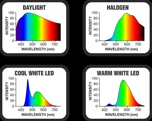 spectrographs fyrlyt.png