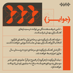 Petrichor Records Call for Young Iranian Composers 3