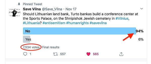 Twitter Poll Snipishok.jpg