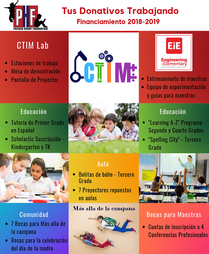 PHF Funding Flyer 4B Spanish (1).png