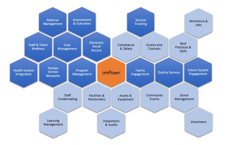 businessplatform.png