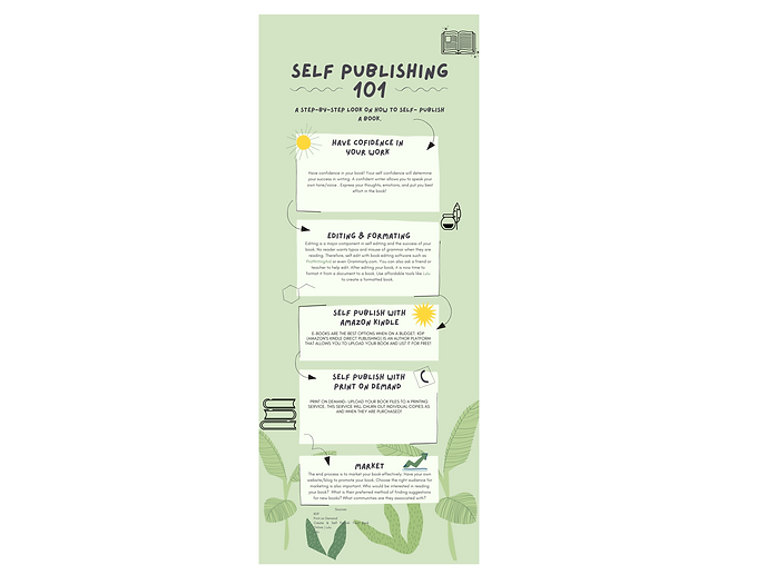 How To: Self-Publish