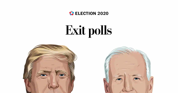 Results: 2020 Exit Polls