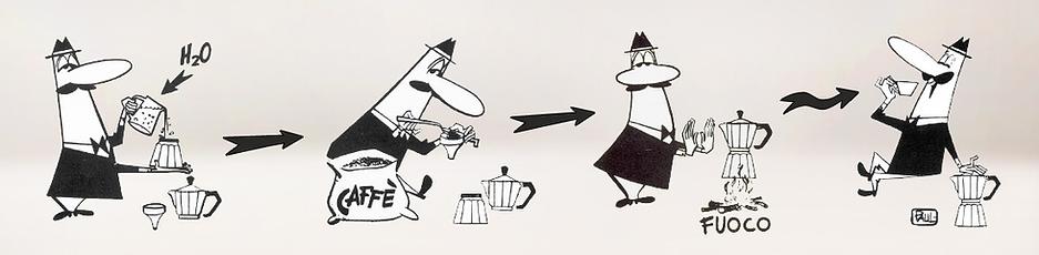 Как заваривать кофе в кофеварках bialetti