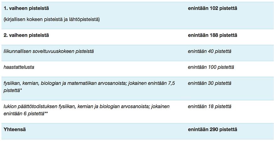 Yhteiskuntatieteet Jyväskylä