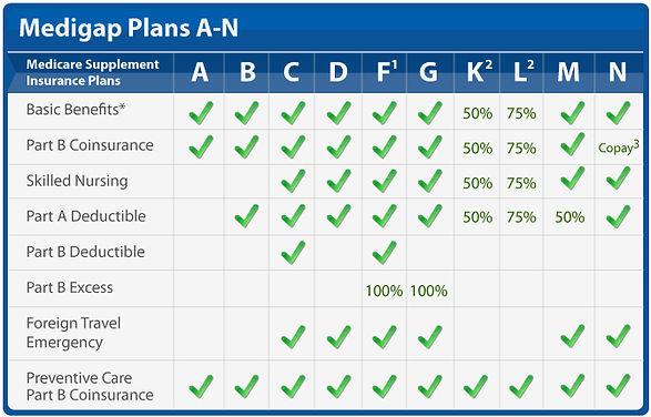 simple-coverage-chart.jpg
