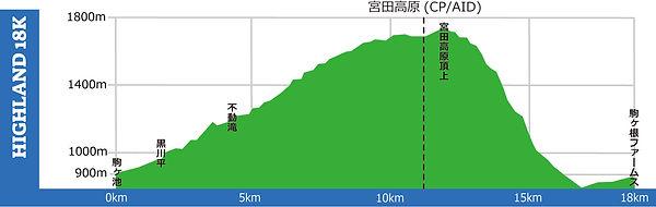 18kグラフ.jpg
