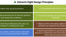 Towards blockchain 3.0 – Codifying Ostrom principles on blockchain to end the tragedy of the commons