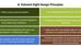 Blog 4 - Ostroms principles and blockchain.