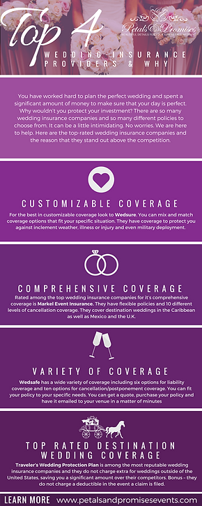 Top 4 Wedding Insurance Providers And Why