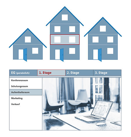 ressolution-Konzept_Hausmodell.jpg
