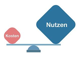 resSolution-Konzept_Software-Design_kosten-nutzen.pn