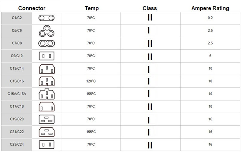 AC Plug Configuration_1.jpg
