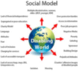 """Image of a globe, with """"Disabling World"""" written inside, with red arrows coming from it. Title - Social Model. From each arrow, from the top to the right and around: Multiple discrimination, women, older, LGBT, younger, BME; Over protective families, Access to information, Poor job porspects, Negative media: Poverty, Labeling, Ignorance; Building design, Prejudiced attitudes, Charities'offensive images of disabled people; Housing, Isolation, Lack of access loop, steps, BSL, interpreters, etc.; Attitudes, Fear, Lack of inclusion, Charging of services; Lack of Financial independence, Segregated or poor education, charity model, language."""