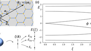 Santos Group Advances Frontier of Topological Phases in Graphene Superlattices
